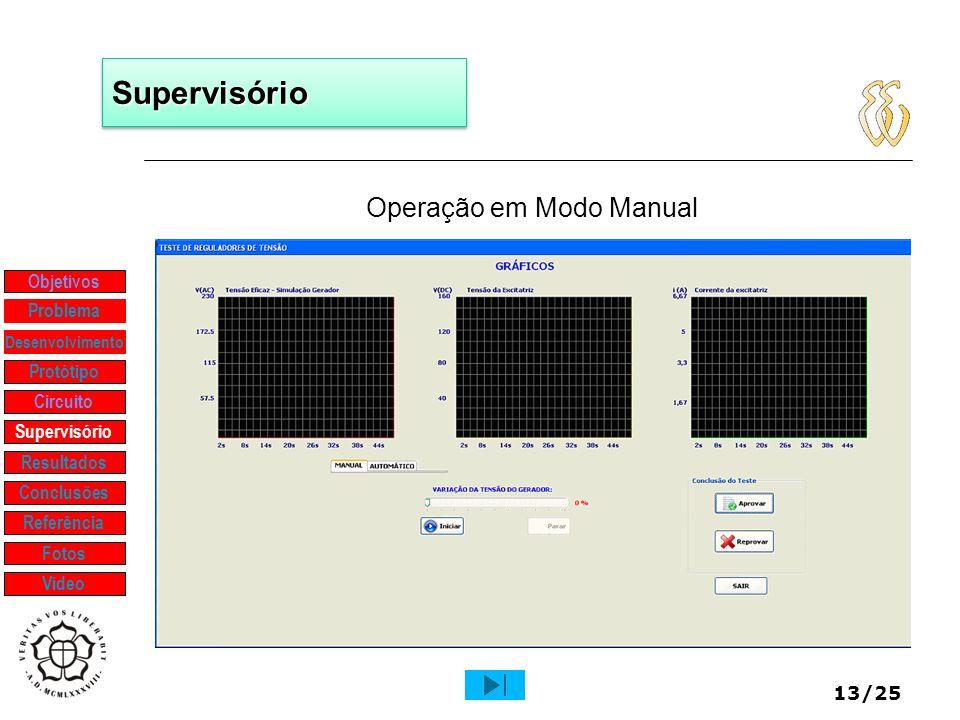 13/25 Operação em Modo Manual SupervisórioSupervisório Objetivos Protótipo Supervisório Resultados Problema Desenvolvimento Conclusões Referência Foto