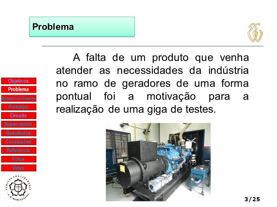 3/25 ProblemaProblema A falta de um produto que venha atender as necessidades da indústria no ramo de geradores de uma forma pontual foi a motivação p