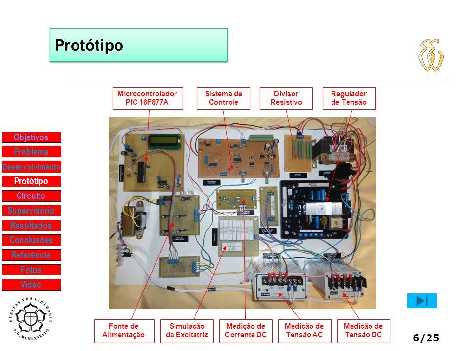 6/25 ProtótipoProtótipo Fonte de Alimentação Simulação da Excitatriz Medição de Corrente DC Medição de Tensão AC Medição de Tensão DC Regulador de Ten