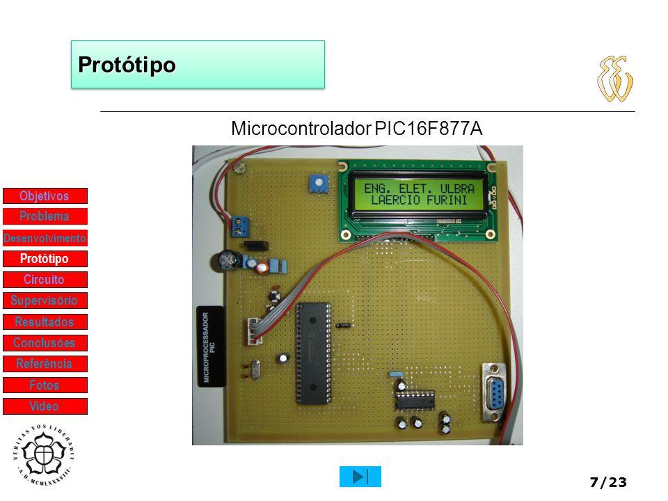 7/23 ProtótipoProtótipo Microcontrolador PIC16F877A Objetivos Protótipo Supervisório Resultados Problema Desenvolvimento Conclusões Referência Fotos V