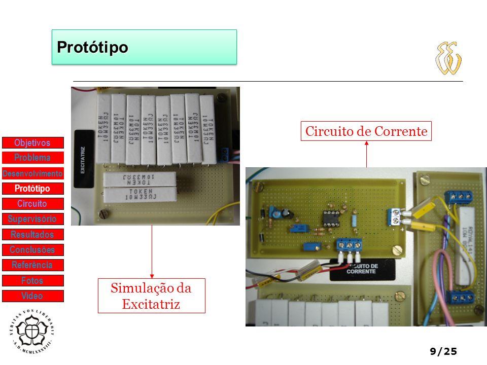 9/25 ProtótipoProtótipo Simulação da Excitatriz Circuito de Corrente Objetivos Protótipo Supervisório Resultados Problema Desenvolvimento Conclusões R