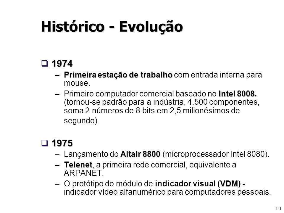 10 1974 1974 –Primeira estação de trabalho –Primeira estação de trabalho com entrada interna para mouse. Intel 8008 –Primeiro computador comercial bas