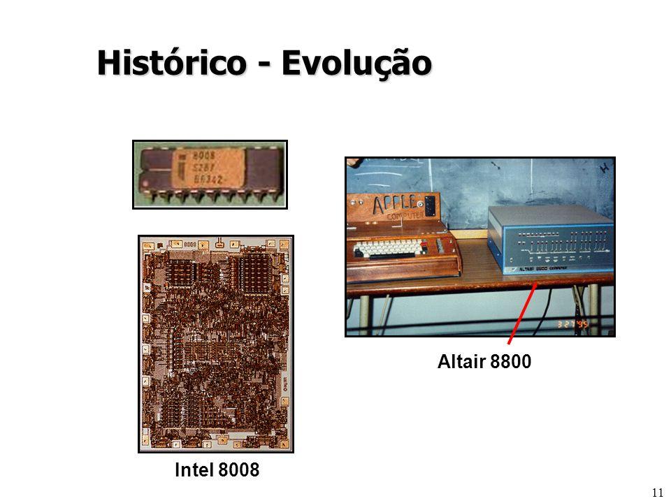 11 Intel 8008 Altair 8800 Histórico - Evolução
