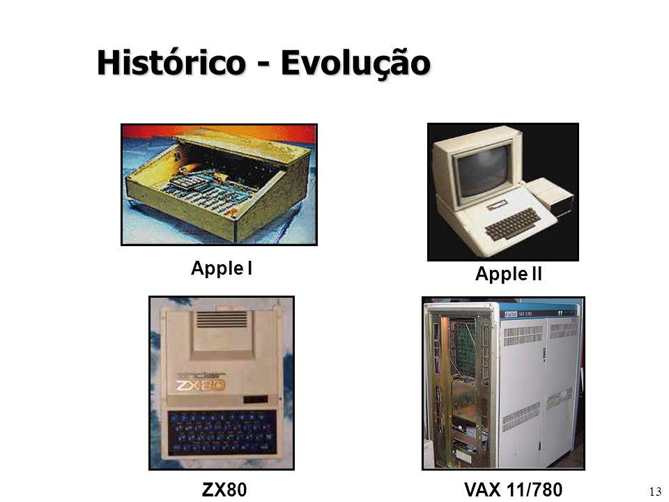 13 Apple I Apple II VAX 11/780 Histórico - Evolução ZX80