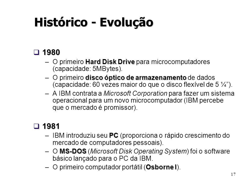 17 1980 1980 Hard Disk Drive –O primeiro Hard Disk Drive para microcomputadores (capacidade: 5MBytes). disco óptico de armazenamento –O primeiro disco