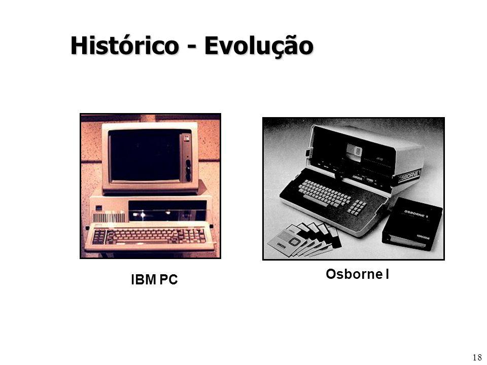 18 Osborne I Histórico - Evolução IBM PC