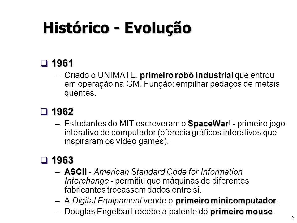 2 1961 1961 primeiro robô industrial –Criado o UNIMATE, primeiro robô industrial que entrou em operação na GM. Função: empilhar pedaços de metais quen