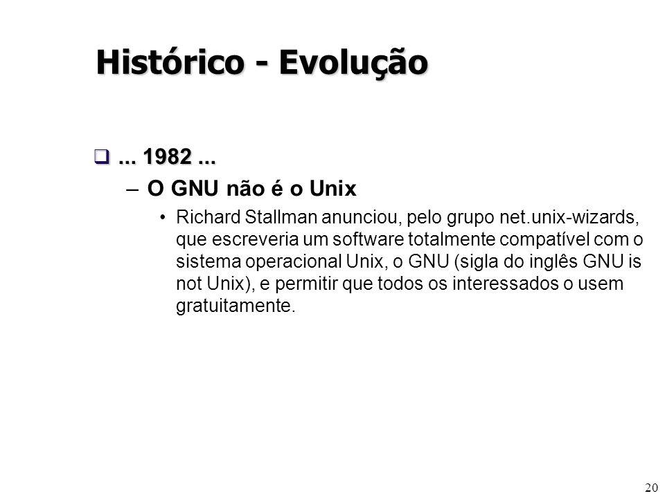 20... 1982...... 1982... –O GNU não é o Unix Richard Stallman anunciou, pelo grupo net.unix-wizards, que escreveria um software totalmente compatível