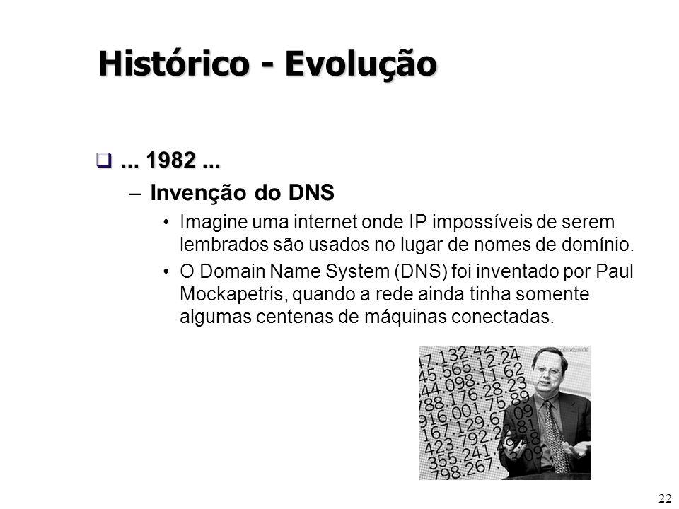22... 1982...... 1982... –Invenção do DNS Imagine uma internet onde IP impossíveis de serem lembrados são usados no lugar de nomes de domínio. O Domai