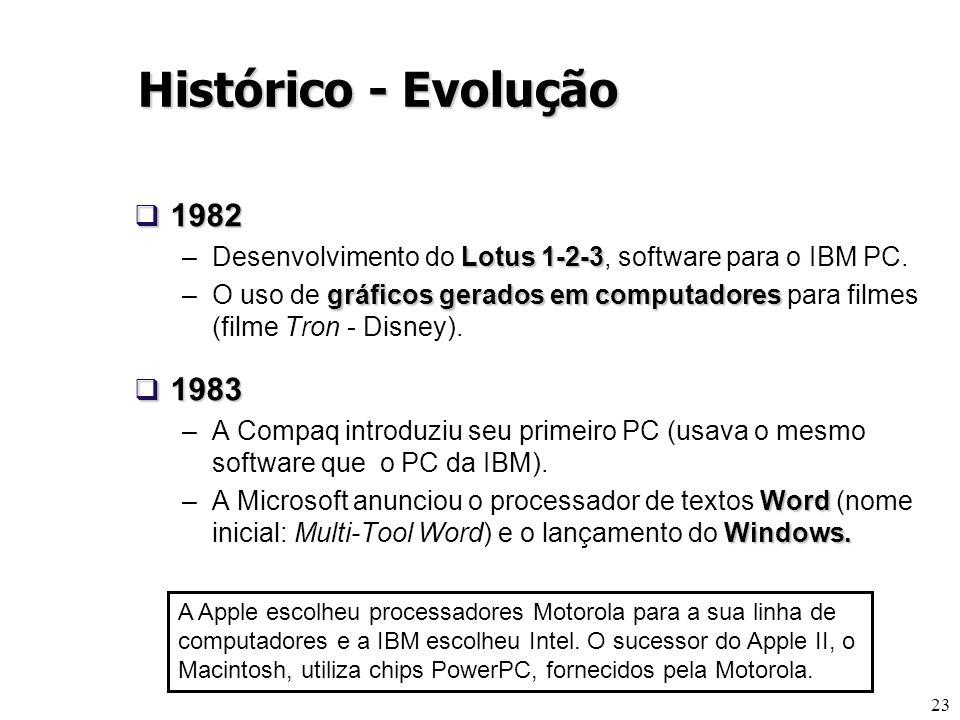 23 1982 1982 Lotus 1-2-3 –Desenvolvimento do Lotus 1-2-3, software para o IBM PC. gráficos gerados em computadores –O uso de gráficos gerados em compu