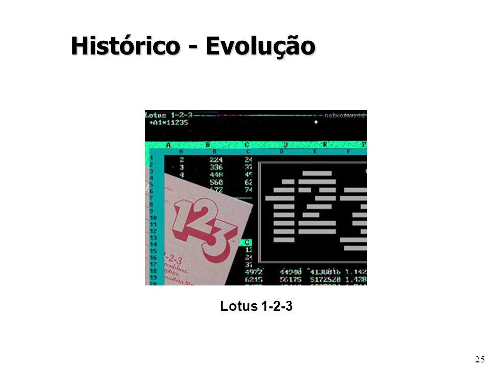 25 Lotus 1-2-3 Histórico - Evolução