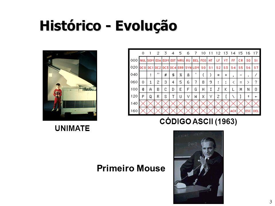 3 UNIMATE CÓDIGO ASCII (1963) Primeiro Mouse Histórico - Evolução