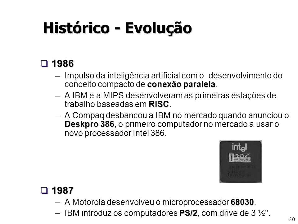 30 1986 1986 conexão paralela –Impulso da inteligência artificial com o desenvolvimento do conceito compacto de conexão paralela. RISC –A IBM e a MIPS