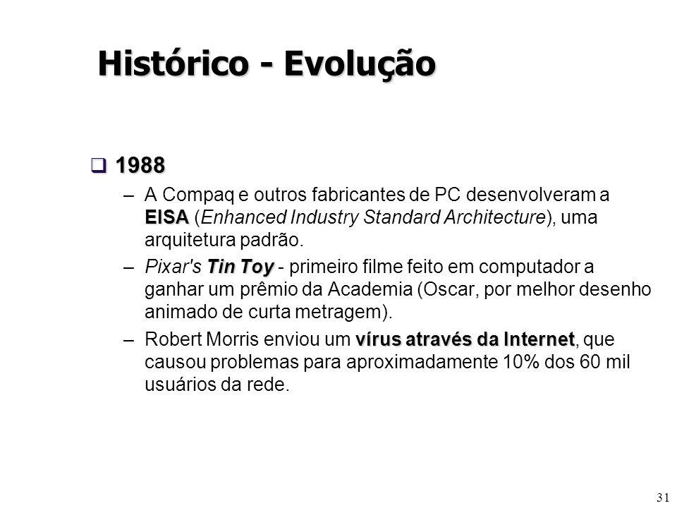 31 1988 1988 EISA –A Compaq e outros fabricantes de PC desenvolveram a EISA (Enhanced Industry Standard Architecture), uma arquitetura padrão. Tin Toy
