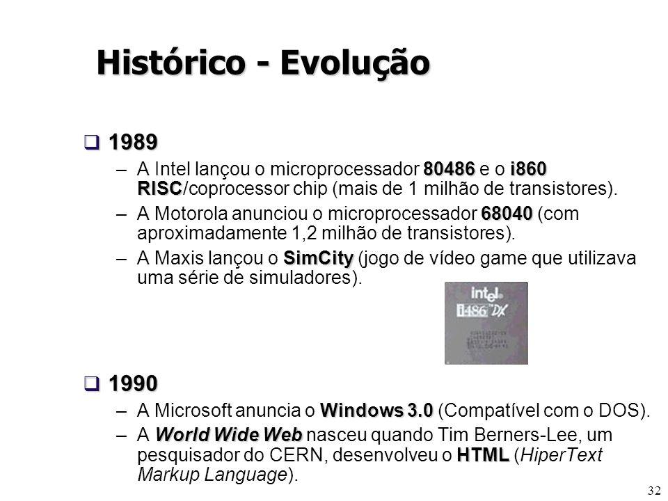 32 1989 1989 80486i860 RISC –A Intel lançou o microprocessador 80486 e o i860 RISC/coprocessor chip (mais de 1 milhão de transistores). 68040 –A Motor