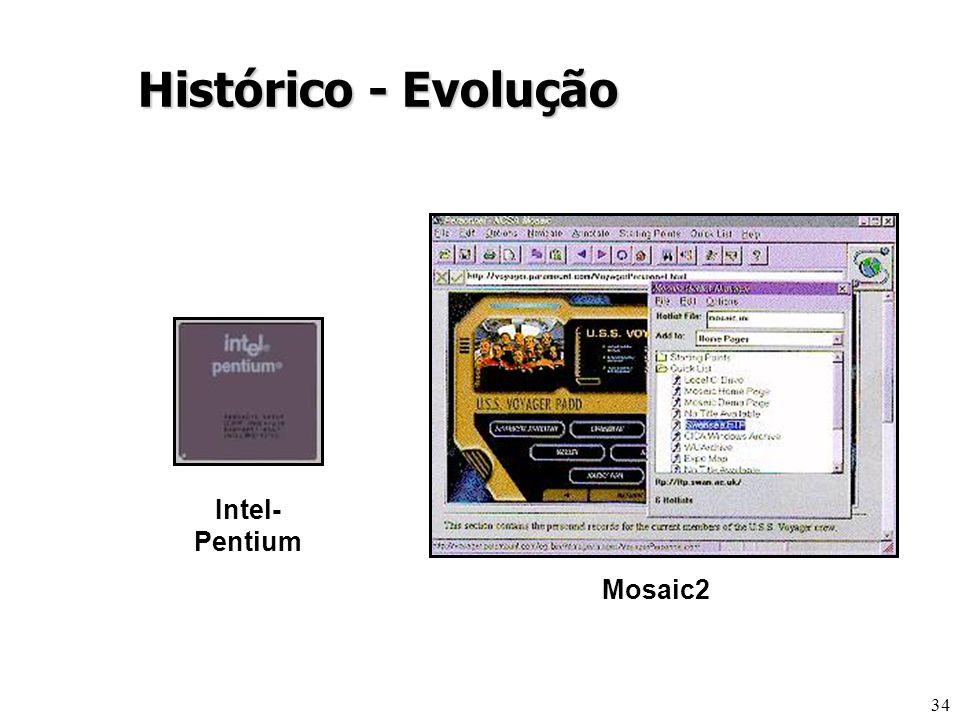 34 Mosaic2 Intel- Pentium Histórico - Evolução