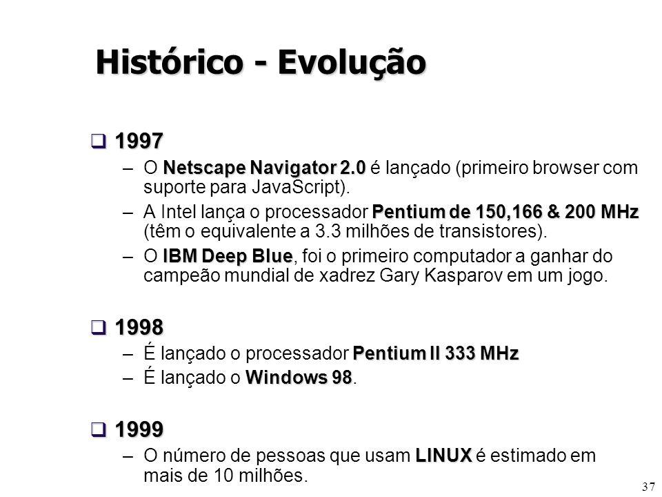 37 1997 1997 Netscape Navigator 2.0 –O Netscape Navigator 2.0 é lançado (primeiro browser com suporte para JavaScript). Pentium de 150,166 & 200 MHz –