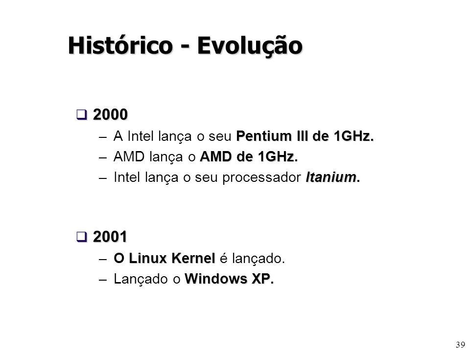 39 2000 2000 Pentium III de 1GHz. –A Intel lança o seu Pentium III de 1GHz. AMD de 1GHz –AMD lança o AMD de 1GHz. Itanium –Intel lança o seu processad