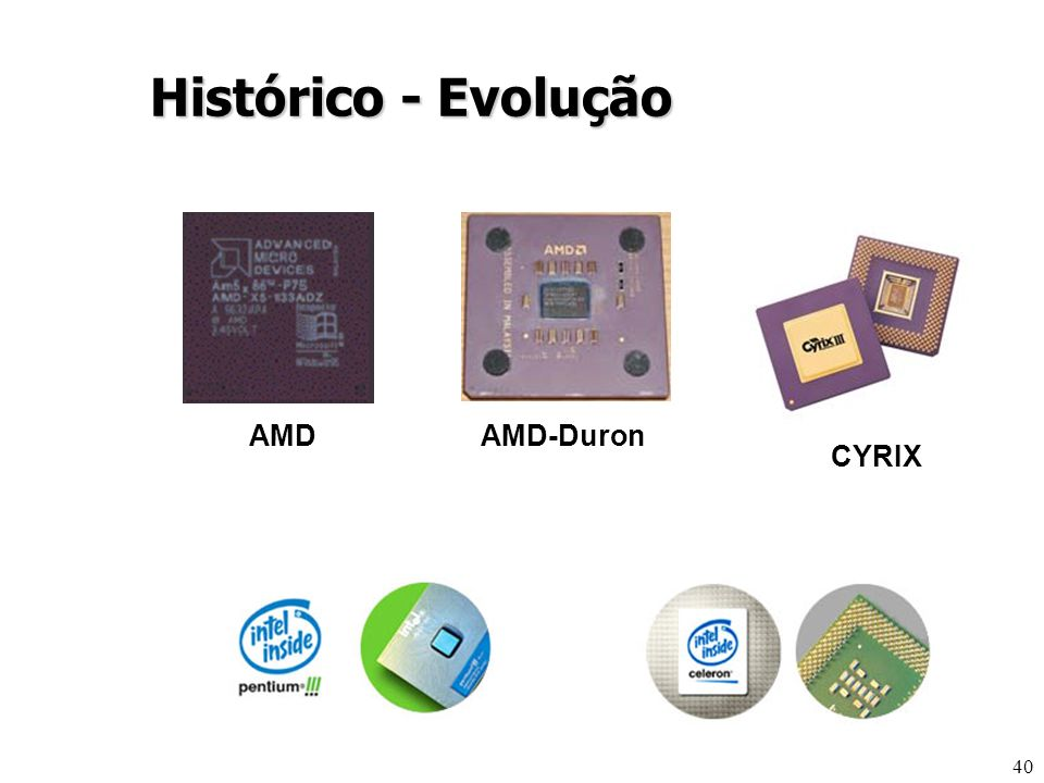 40 AMD-DuronAMD CYRIX Histórico - Evolução
