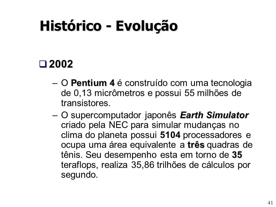 41 2002 2002 Pentium 4 –O Pentium 4 é construído com uma tecnologia de 0,13 micrômetros e possui 55 milhões de transistores. Earth Simulator três 35 –