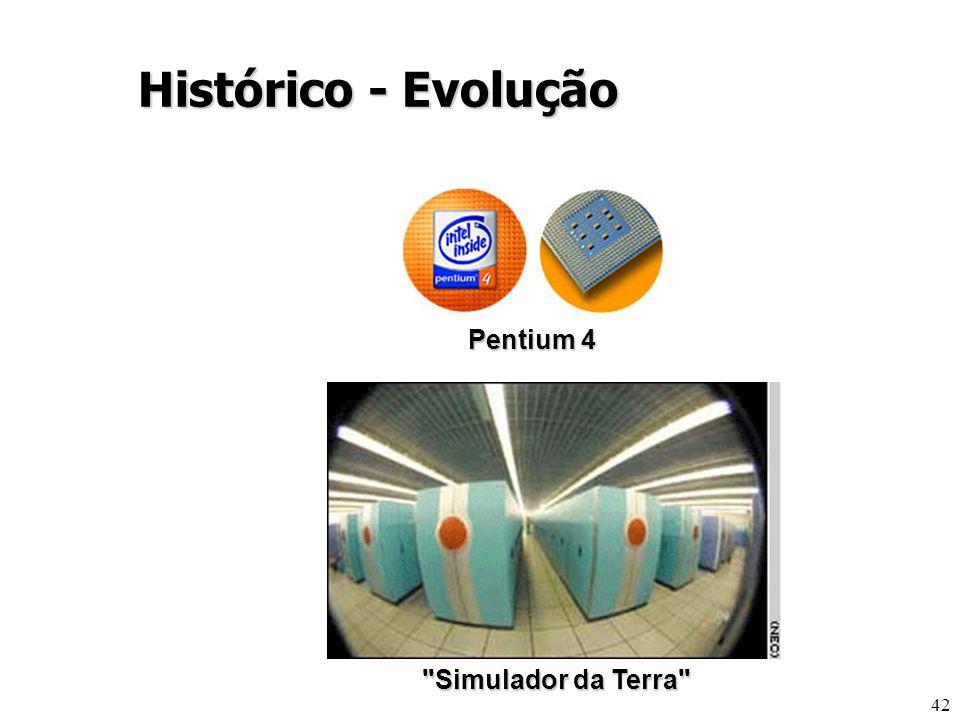 42 Simulador da Terra Pentium 4 Histórico - Evolução