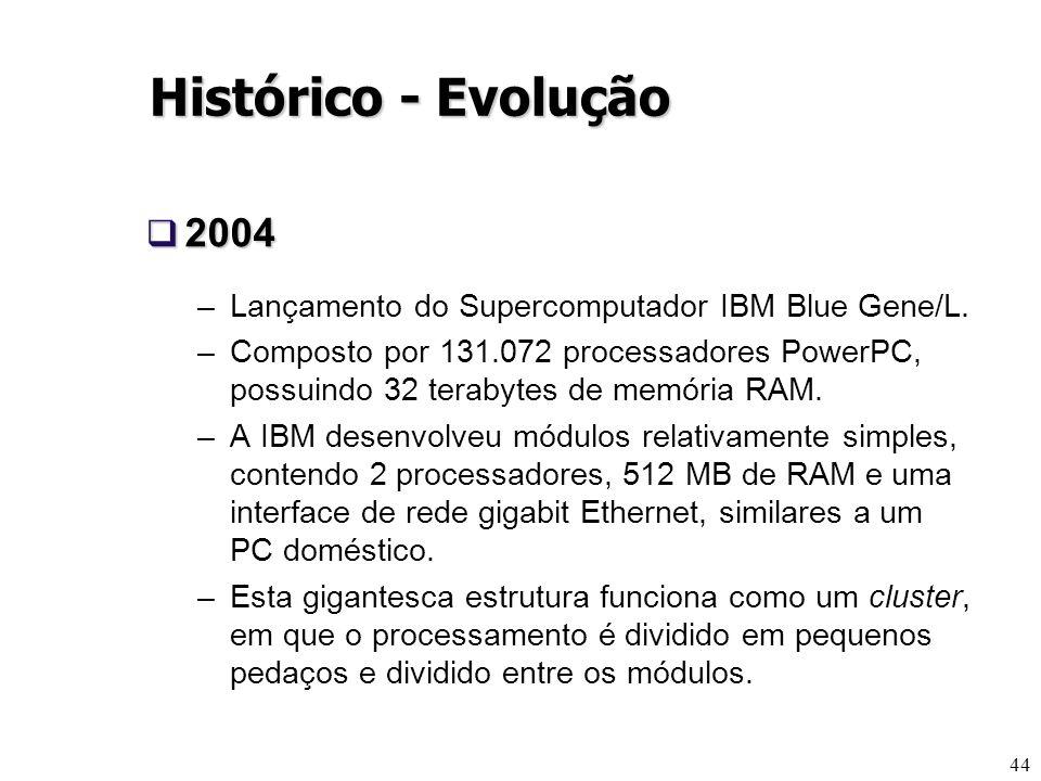 44 2004 2004 –Lançamento do Supercomputador IBM Blue Gene/L. –Composto por 131.072 processadores PowerPC, possuindo 32 terabytes de memória RAM. –A IB