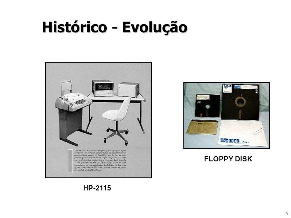 5 HP-2115 FLOPPY DISK Histórico - Evolução