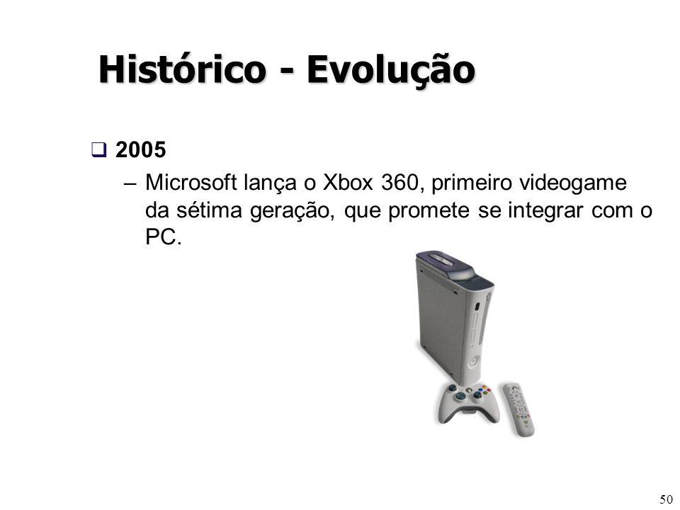 50 Histórico - Evolução 2005 –Microsoft lança o Xbox 360, primeiro videogame da sétima geração, que promete se integrar com o PC.