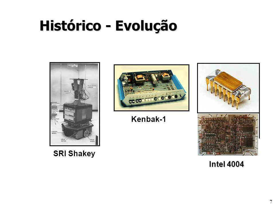 7 SRI Shakey Kenbak-1 Intel 4004 Histórico - Evolução