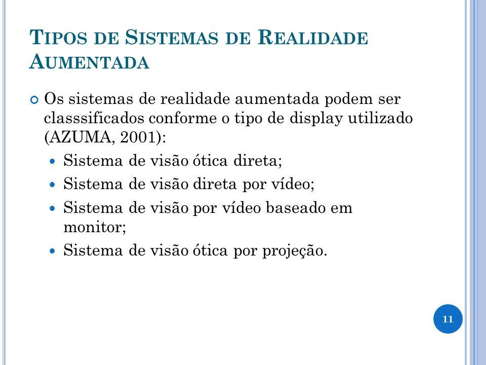 T IPOS DE S ISTEMAS DE R EALIDADE A UMENTADA Os sistemas de realidade aumentada podem ser classsificados conforme o tipo de display utilizado (AZUMA, 2001): Sistema de visão ótica direta; Sistema de visão direta por vídeo; Sistema de visão por vídeo baseado em monitor; Sistema de visão ótica por projeção.
