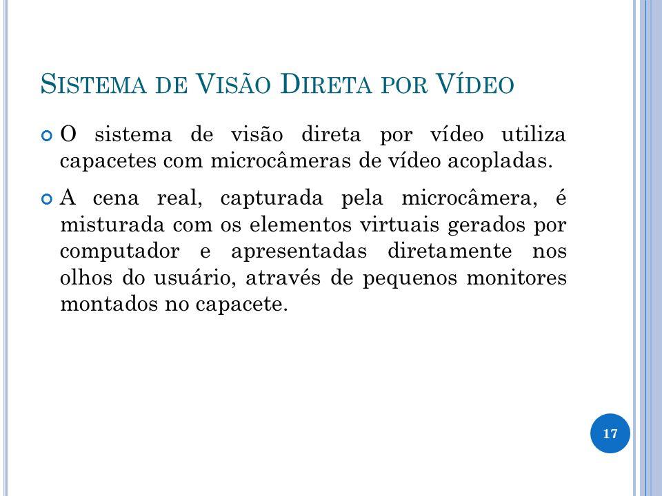 S ISTEMA DE V ISÃO D IRETA POR V ÍDEO O sistema de visão direta por vídeo utiliza capacetes com microcâmeras de vídeo acopladas. A cena real, capturad