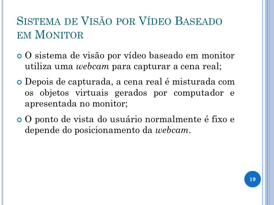 S ISTEMA DE V ISÃO POR V ÍDEO B ASEADO EM M ONITOR O sistema de visão por vídeo baseado em monitor utiliza uma webcam para capturar a cena real; Depoi