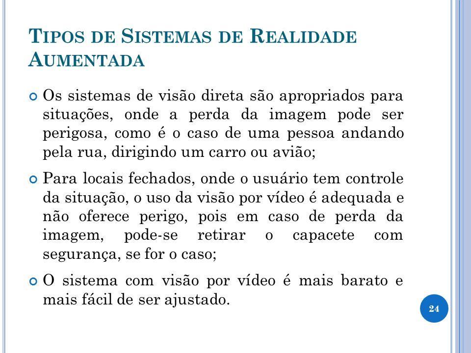 T IPOS DE S ISTEMAS DE R EALIDADE A UMENTADA Os sistemas de visão direta são apropriados para situações, onde a perda da imagem pode ser perigosa, com
