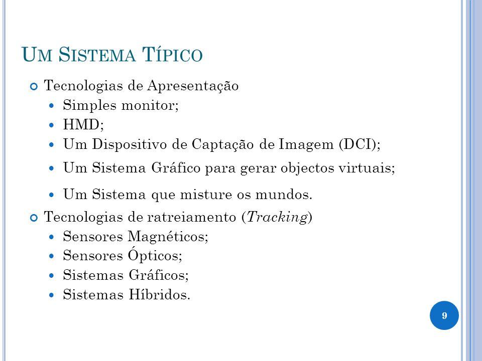 U M S ISTEMA T ÍPICO Tecnologias de Apresentação Simples monitor; HMD; Um Dispositivo de Captação de Imagem (DCI); Um Sistema Gráfico para gerar objectos virtuais; Um Sistema que misture os mundos.