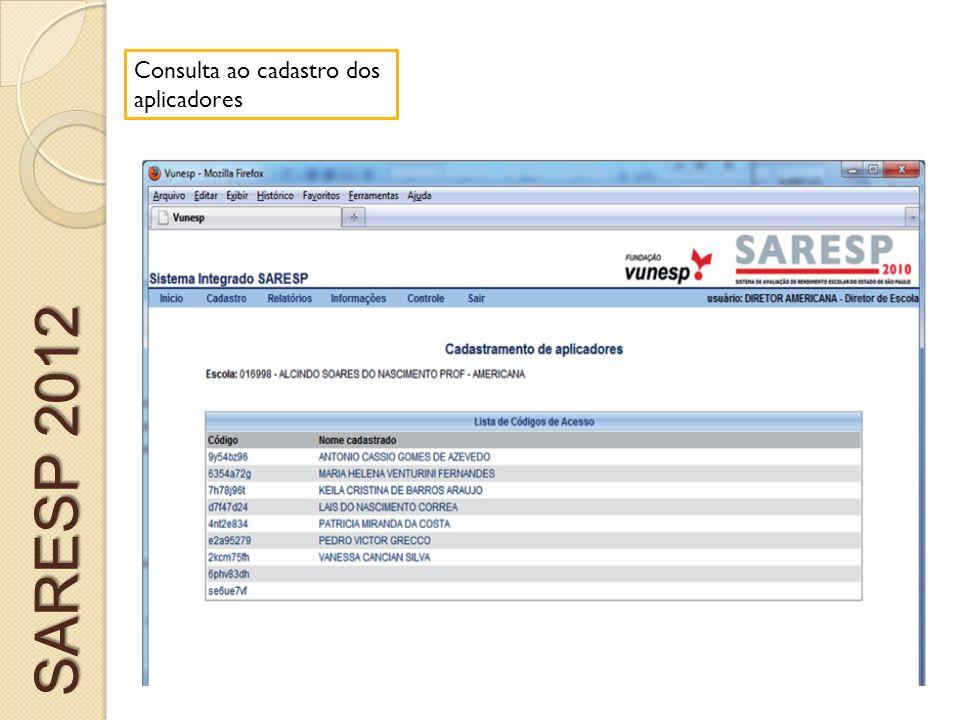 Consulta ao cadastro dos aplicadores SARESP 2012