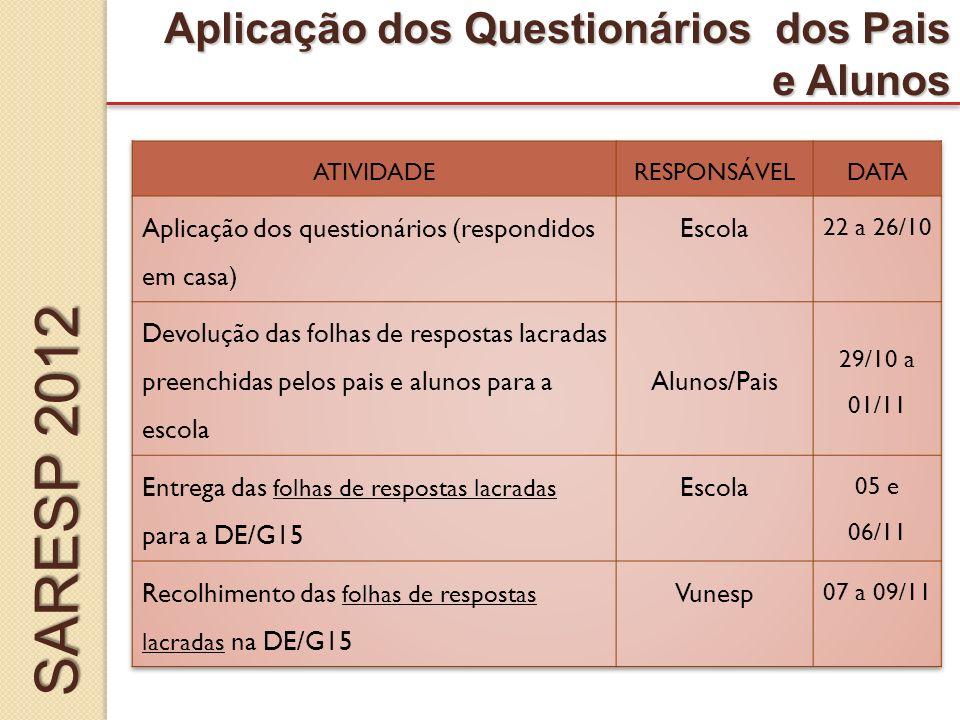 Aplicação dos Questionários dos Pais e Alunos SARESP 2012