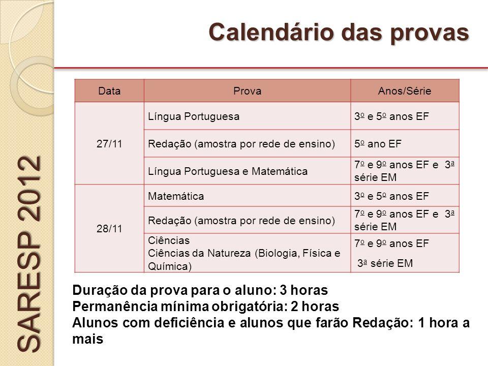 Calendário das provas DataProvaAnos/Série 27/11 Língua Portuguesa3 o e 5 o anos EF Redação (amostra por rede de ensino)5 o ano EF Língua Portuguesa e Matemática 7 o e 9 o anos EF e 3 a série EM 28/11 Matemática3 o e 5 o anos EF Redação (amostra por rede de ensino) 7 o e 9 o anos EF e 3 a série EM Ciências Ciências da Natureza (Biologia, Física e Química) 7 o e 9 o anos EF 3 a série EM Duração da prova para o aluno: 3 horas Permanência mínima obrigatória: 2 horas Alunos com deficiência e alunos que farão Redação: 1 hora a mais SARESP 2012