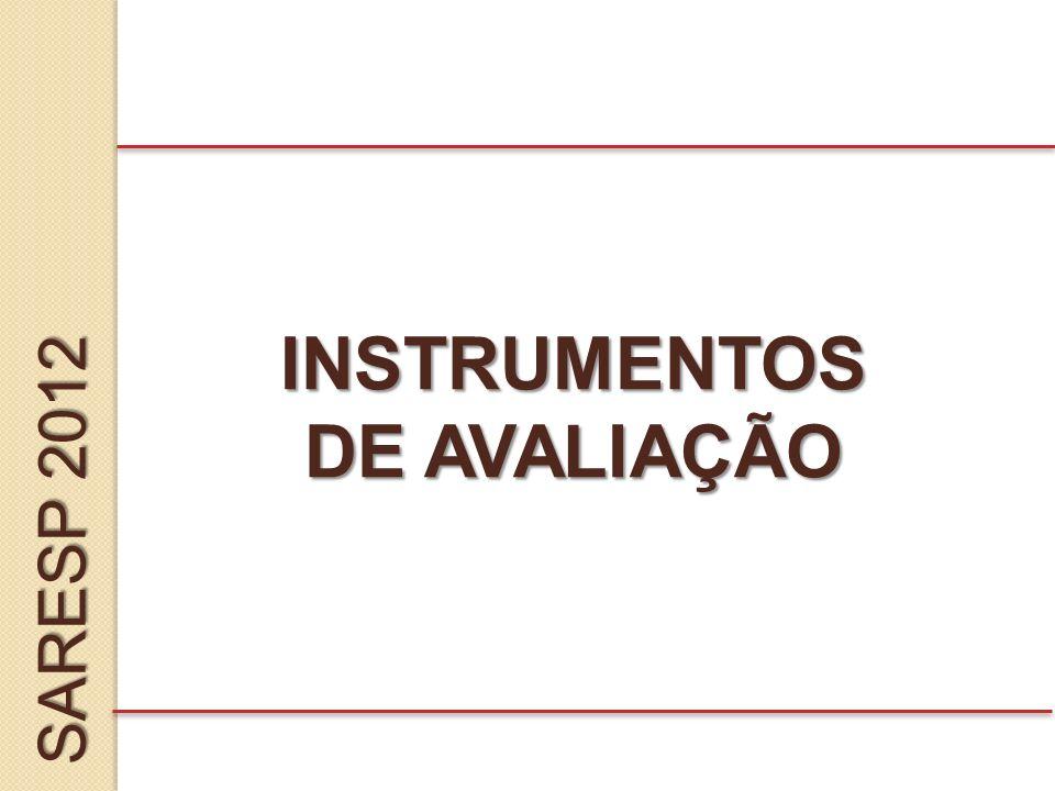 Instrumentos AVALIAÇÃO CONTROLE ORIENTAÇÃO Cadernos de Provas e Folhas de Respostas Questionários de contexto Manuais Formulários e SIS SARESP 2012