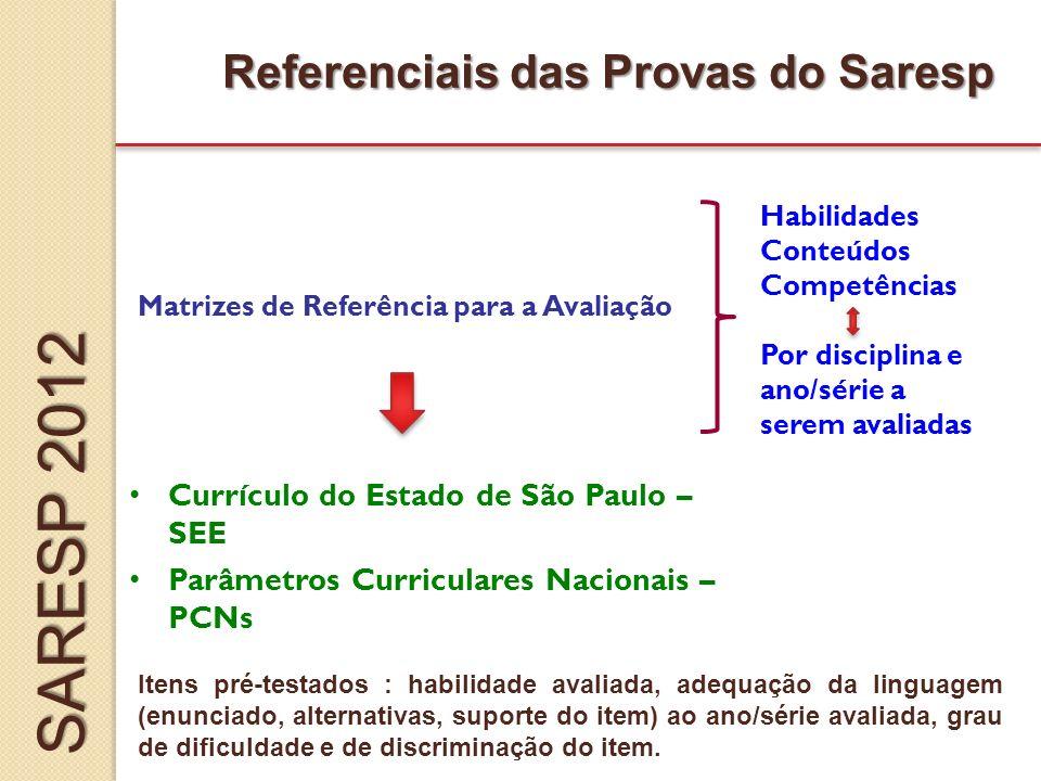 Manutenção do Cadastro No caso de alteração de dados SARESP 2012
