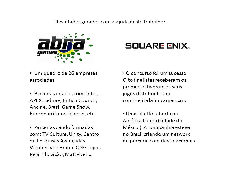 Um quadro de 26 empresas associadas Parcerias criadas com: Intel, APEX, Sebrae, British Council, Ancine, Brasil Game Show, European Games Group, etc.