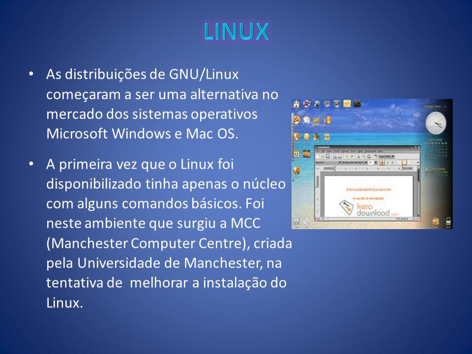 As distribuições de GNU/Linux começaram a ser uma alternativa no mercado dos sistemas operativos Microsoft Windows e Mac OS. A primeira vez que o Linu