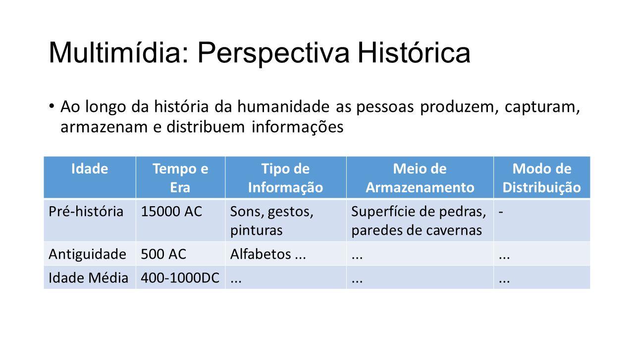 Multimídia: Perspectiva Histórica Ao longo da história da humanidade as pessoas produzem, capturam, armazenam e distribuem informações IdadeTempo e Er