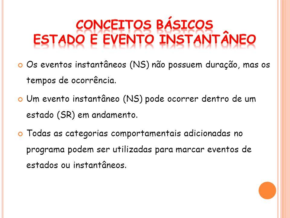 Os eventos instantâneos (NS) não possuem duração, mas os tempos de ocorrência. Um evento instantâneo (NS) pode ocorrer dentro de um estado (SR) em and