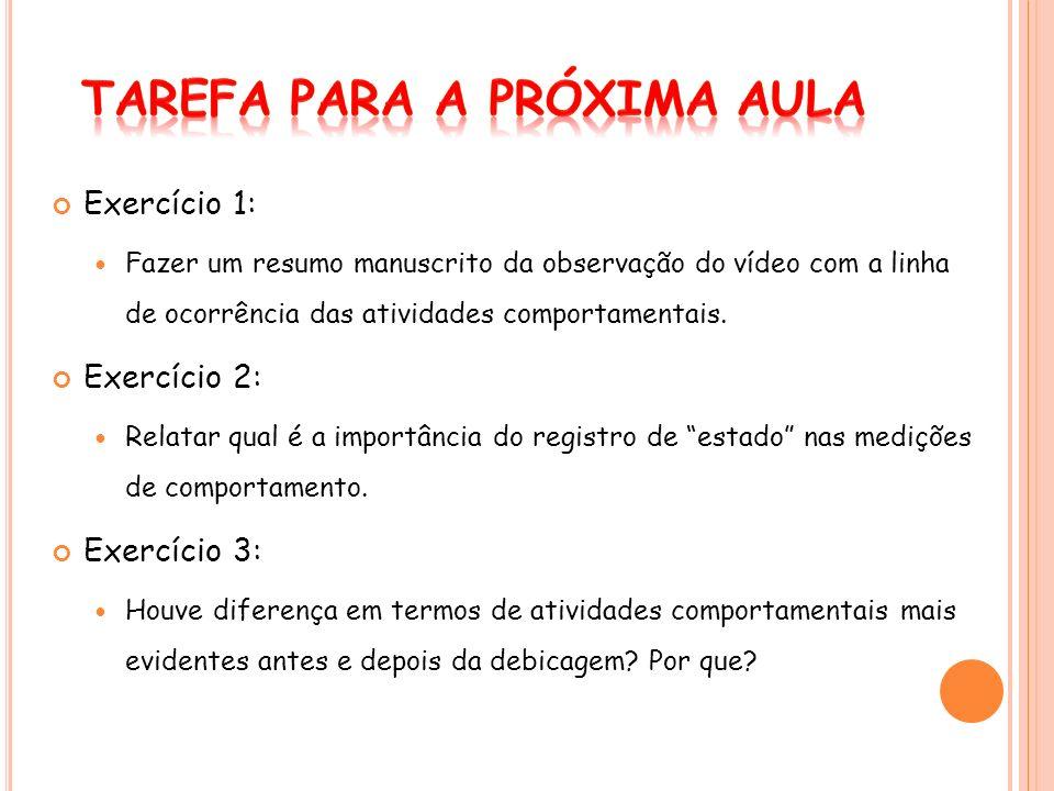 Exercício 1: Fazer um resumo manuscrito da observação do vídeo com a linha de ocorrência das atividades comportamentais. Exercício 2: Relatar qual é a