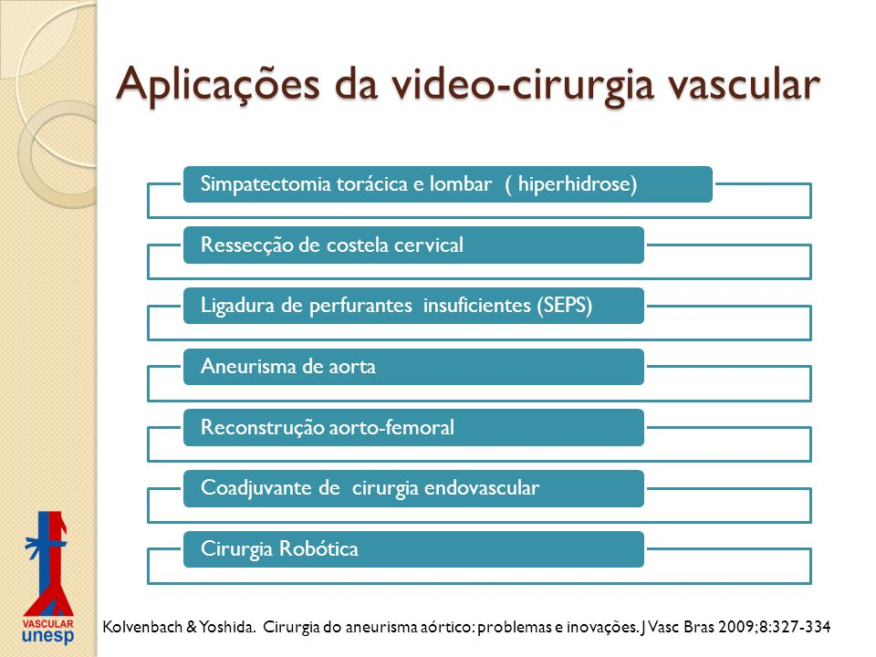 Aplicações da video-cirurgia vascular Simpatectomia torácica e lombar ( hiperhidrose) Ressecção de costela cervical Ligadura de perfurantes insuficien