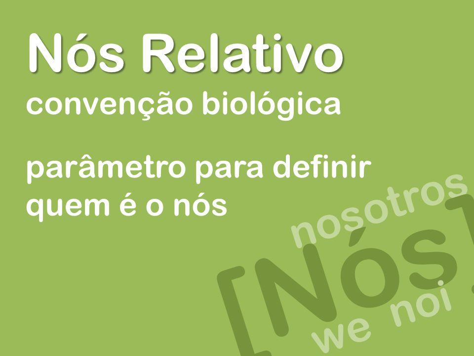 nosotros [Nós] Nós Relativo convenção biológica parâmetro para definir quem é o nós we noi
