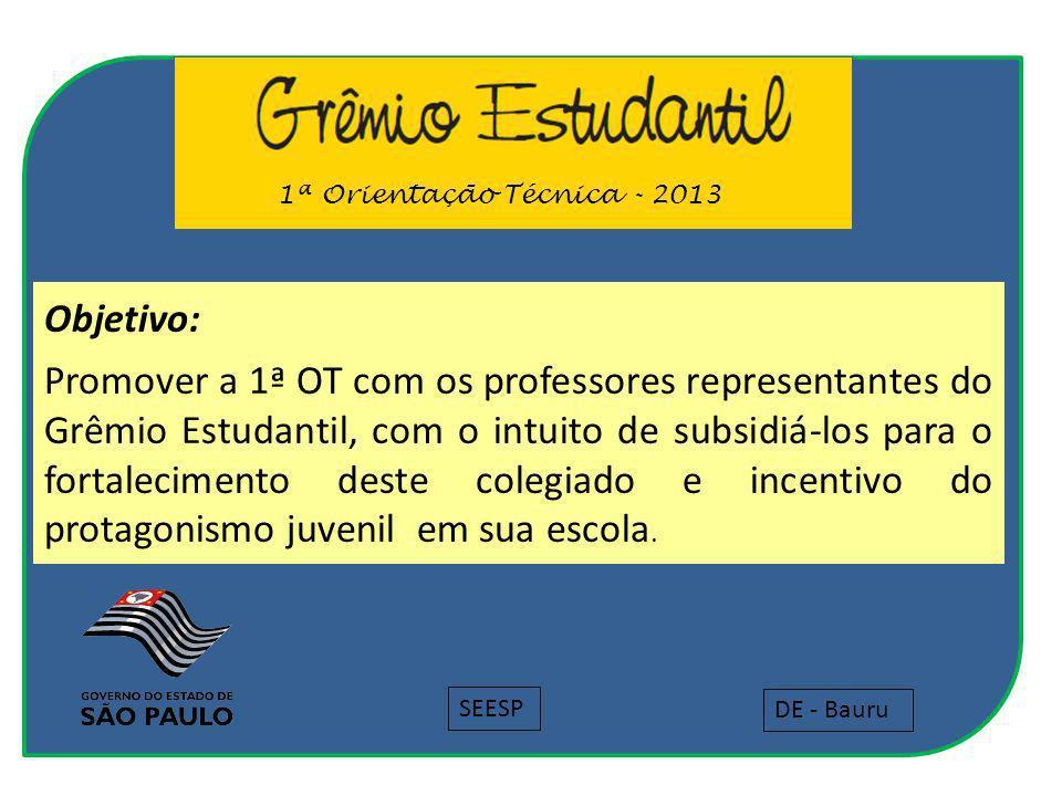 Objetivo: Promover a 1ª OT com os professores representantes do Grêmio Estudantil, com o intuito de subsidiá-los para o fortalecimento deste colegiado