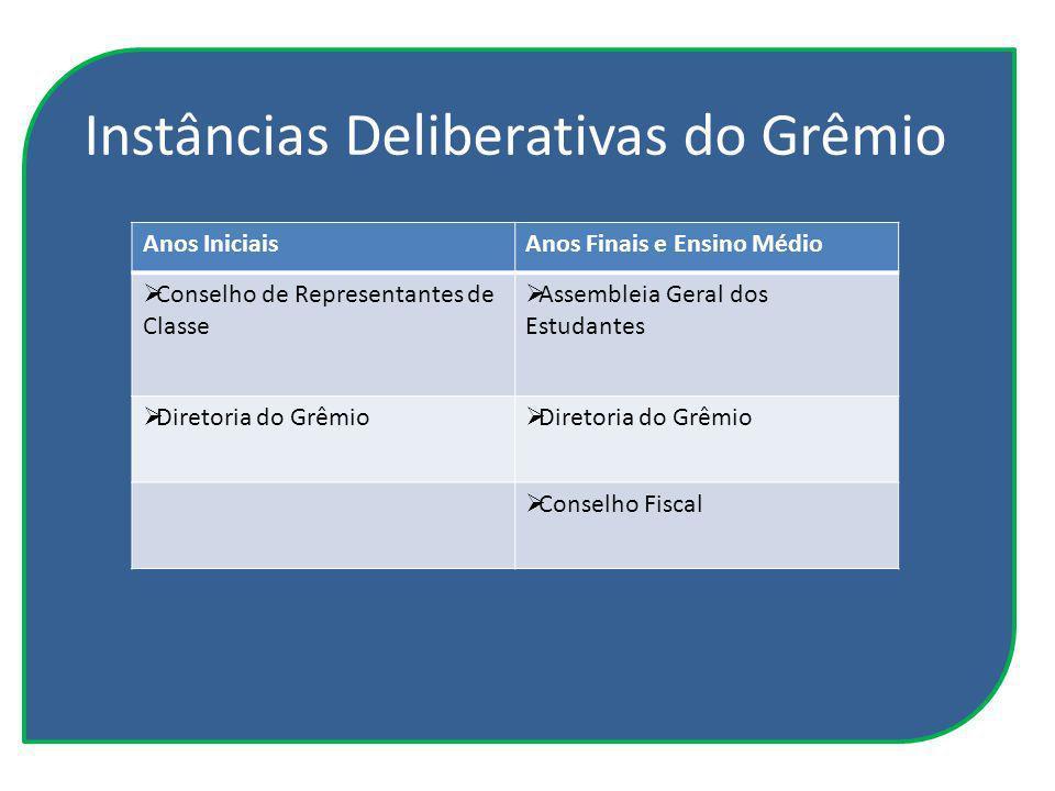 Instâncias Deliberativas do Grêmio Anos IniciaisAnos Finais e Ensino Médio Conselho de Representantes de Classe Assembleia Geral dos Estudantes Direto