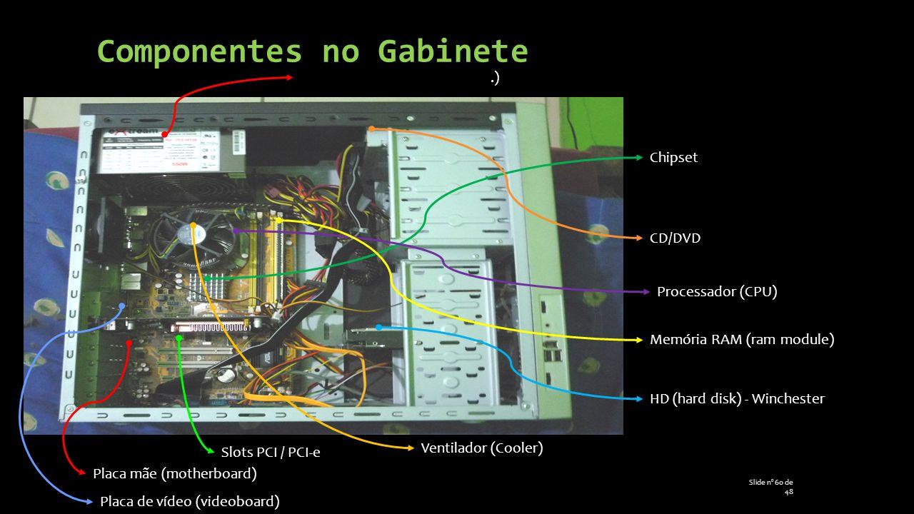 Componentes no Gabinete Placa mãe (motherboard) Placa de vídeo (videoboard) Chipset Processador (CPU) HD (hard disk) - Winchester CD/DVD Memória RAM (ram module) Ventilador (Cooler) Fonte de Alimentação (energ).) Slots PCI / PCI-e Slide nº 60 de 48