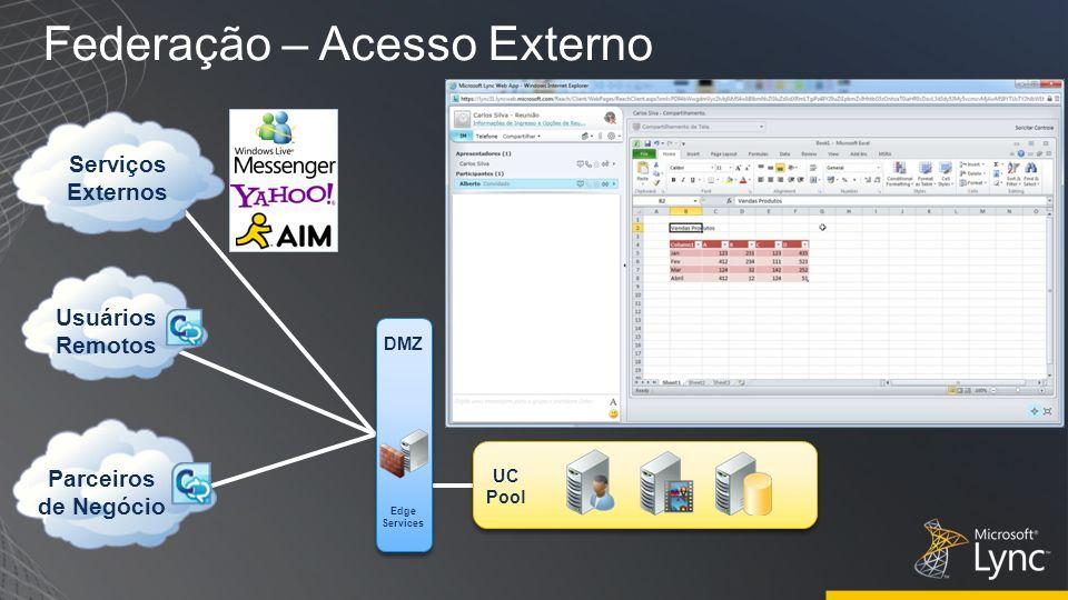 Conexão remoto aos funcionários sem VPN Áudio e Vídeo com parceiros de negócio Acesso a serviços externos como AOL, Yahoo Integração com Áudio e Vídeo